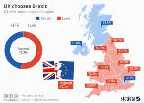 Chart uk a ided nation statista