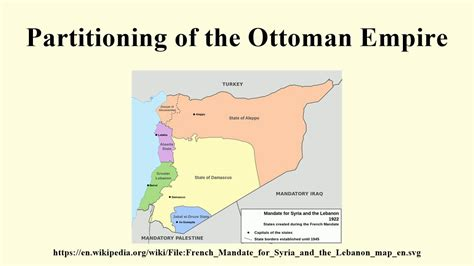 Partitioning Of The Ottoman Empire Partitioning Of The