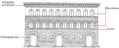 gesimse renaissance palazzo medici