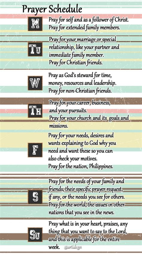 a sponsor who prays a journal to guide you in praying for your confirmand books 25 best ideas about prayer journals on prayer