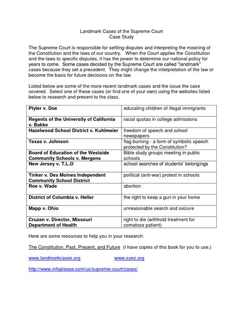 Landmark Us Supreme Court Decisions Worksheet by 12 Best Images Of Supreme Court Landmark Cases Worksheet