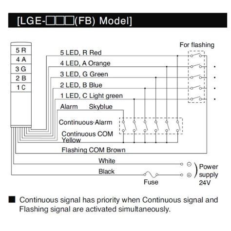 jeep wrangler radio wiring diagram 97 wrangler radio