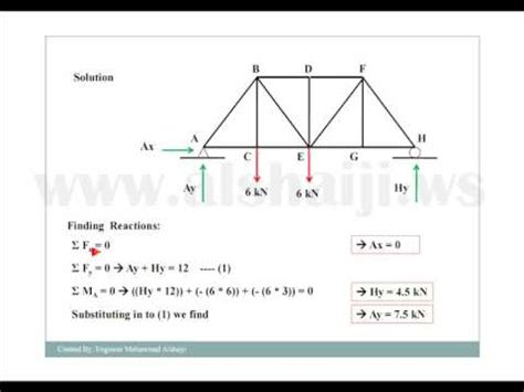 method of sections exle problems english truss analysis using method of joints part 1 of