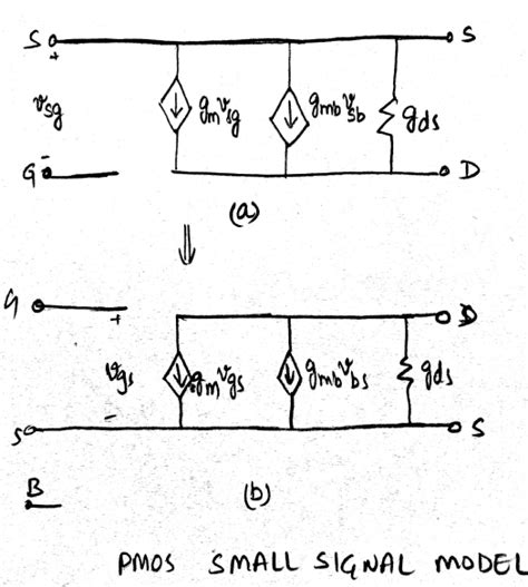 capacitor small signal model mos capacitor and mosfet small signal analysis 28 images nanohub org resources ece 606