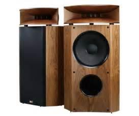Horn speakers diy opera m15 horn speakers english