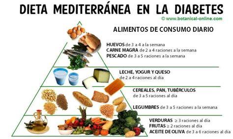 piramide alimentare diabete dieta mediterr 225 nea para la diabetes