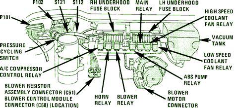 transmission control 1993 oldsmobile bravada regenerative braking buick park avenue 3 8 2001 auto images and specification