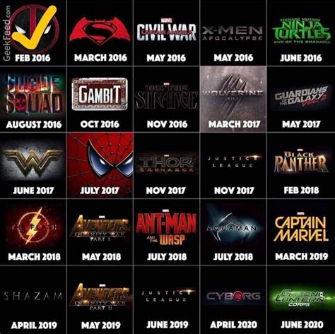 film terbaru marvel 2018 superhero movies coming out in the next five years