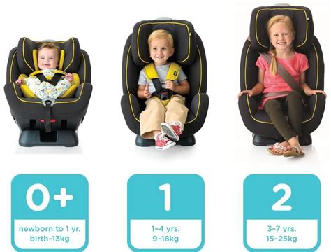 car seat stages possibly dumb question about strollers and car seats
