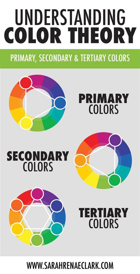 what are the tertiary colors psychology learn about the color wheel primary colors