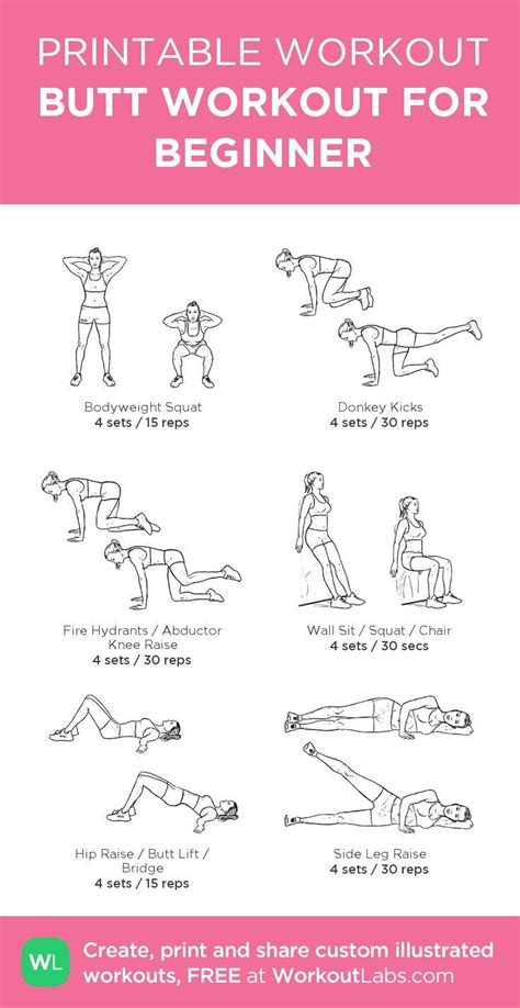 This Exercise Causes Weight whether it s six pack abs gain or weight loss