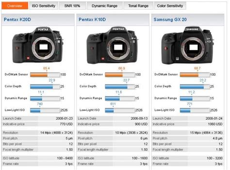 digital slr comparison compare canon dslr models images frompo