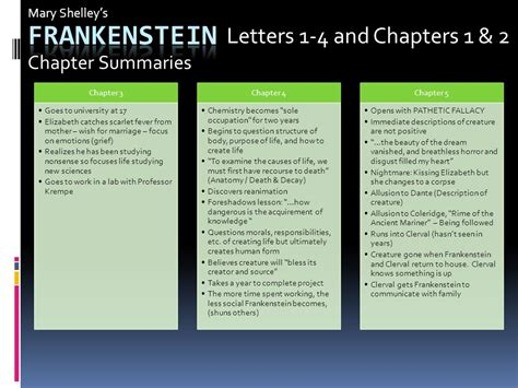 analysis of frankenstein chapters beautiful frankenstein letter 4 summary how to format a