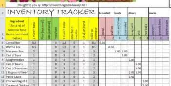 Excel Inventory Management Template Sample Excel File