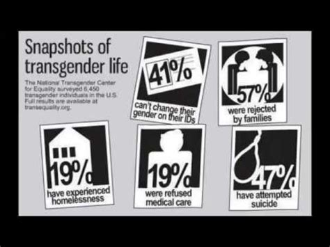 what does transgender mean exactly and how does the short video what does transgender mean youtube