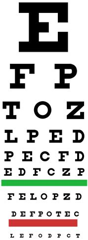 printable eye chart 20 15 what does 20 20 vision mean
