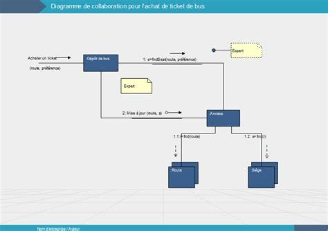 exemple de diagramme de classe de conception logiciel diagramme uml exemples mod 232 les connaissances