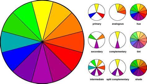 color wheel definition color hue