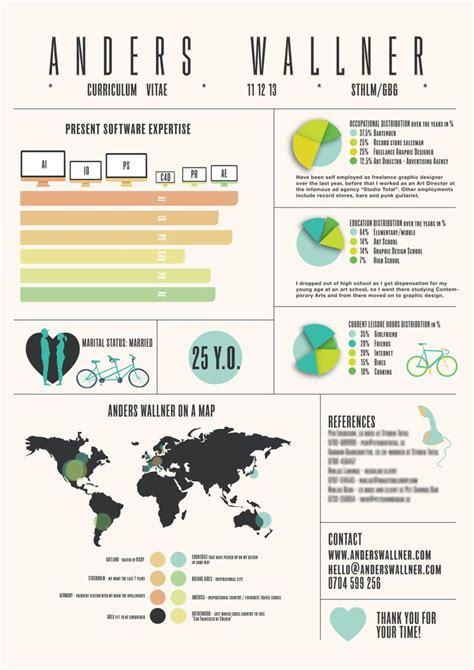 17 best images about infographic resume or cv on
