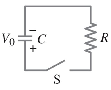 how does it take to discharge a capacitor the rc circuit of figure 1 has r 7 1k and c 3 5 chegg