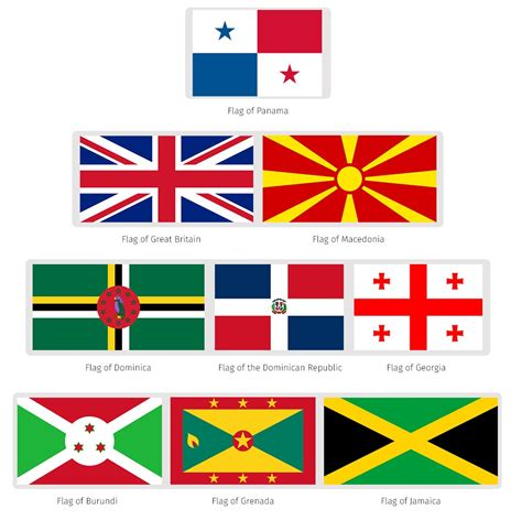 flags of the world to draw flags of the world the dialogue