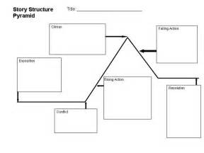 story pyramid template story structure graphic organizer