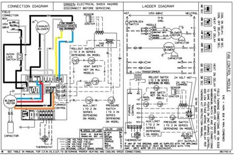 carrier thermostat wiring diagram on 7 wire get free