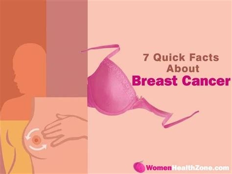 breast cancer powerpoint template 7 facts about breast cancer authorstream