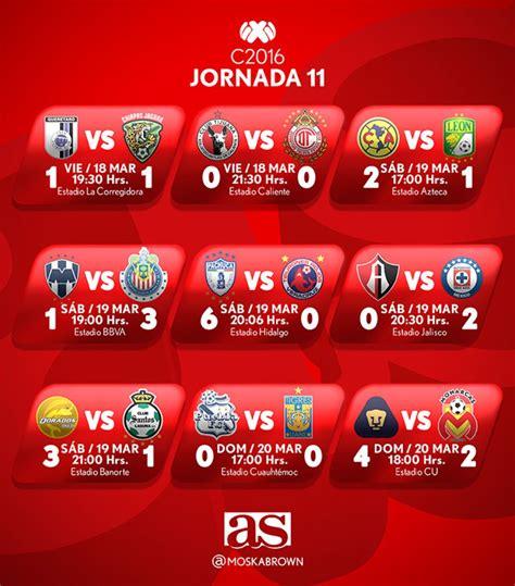 resultados jornada 5 liga mx 2016 rssultado de la jornada de la liga mx 2016 resultados de