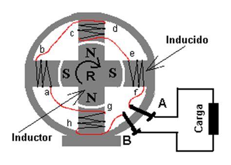 dinamo alternado generador casero armado desde cero taringa
