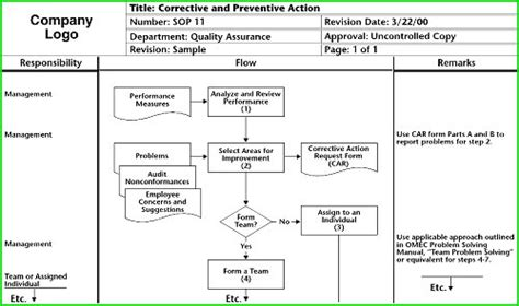 ppap process flow diagram process flow diagram in ppap repair wiring scheme