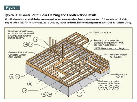 how to frame a floor floor framing floor framing and construction detail