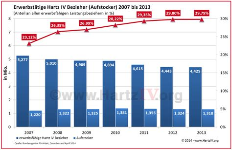 mindestlohn deutschland tabelle mindestlohn in deutschland sozialer