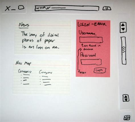 the interactive prototyping dilemma a review of software image gallery software prototype