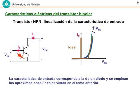 transistor zona activa transistor bipolar zona activa 28 images el transistor bipolar transistor fet file jfet n