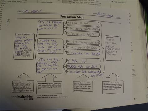 macbeth themes graphic organizer performance assessments isaac santner