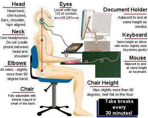 ten tips for improving posture and ergonomics awaken