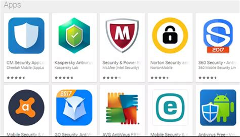 antivirus the best which is the best free mobile antivirus quora