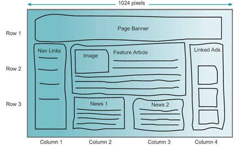 table layout design html online companion for principles of web design 4th edition
