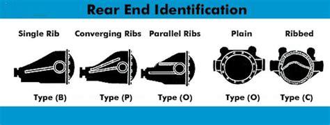 pontiac 10 bolt rear end identification gm 12 bolt rear axle diagram gm free engine image for