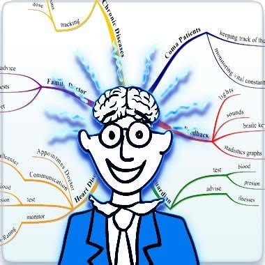 imagenes de mapas mentales creativos tics mapas conceptuales el freemind el sexto nivel