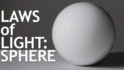 picture light rule of laws of light sphere the slanted lens