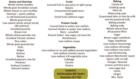 Local Food Pantry List by Ccnc Partnership Pantry