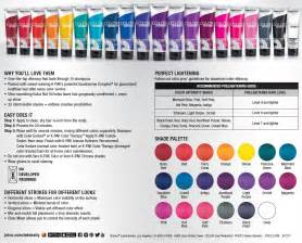 joico intensity colors joico color intensity fact sheet confessions of a