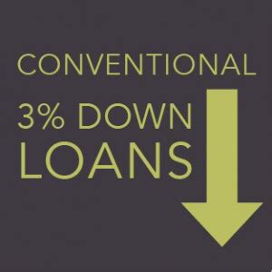 conventional house loan fannie mae to eliminate 3 minimum down payment program strategic mortgage