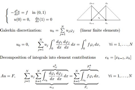 diode poisson equation numericals on diode current equation 28 images simulation and modeling computational