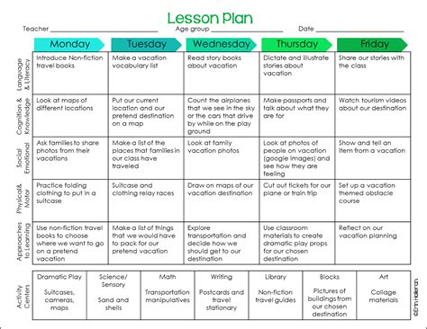 preschool lesson plan about new year preschool ponderings vacation lesson plan