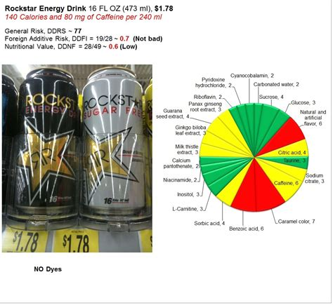 are 0 calorie energy drinks bad for you rockstar energy drink nutrition facts primus green energy
