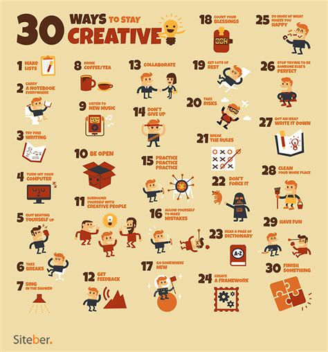 design thinking training yourself to be more creative 30 ways to stay creative infographic