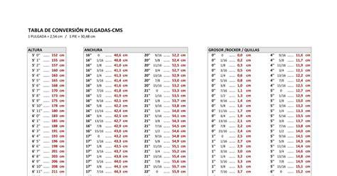 tabla de conversion medidas pulgadas angelus novus tabla de conversi 243 n pulgadas cms